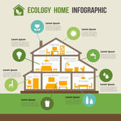 Eco-friendly home infographic — Stock Vector