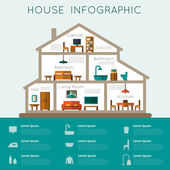 Дом в разделе с мебелью — Cтоковый вектор