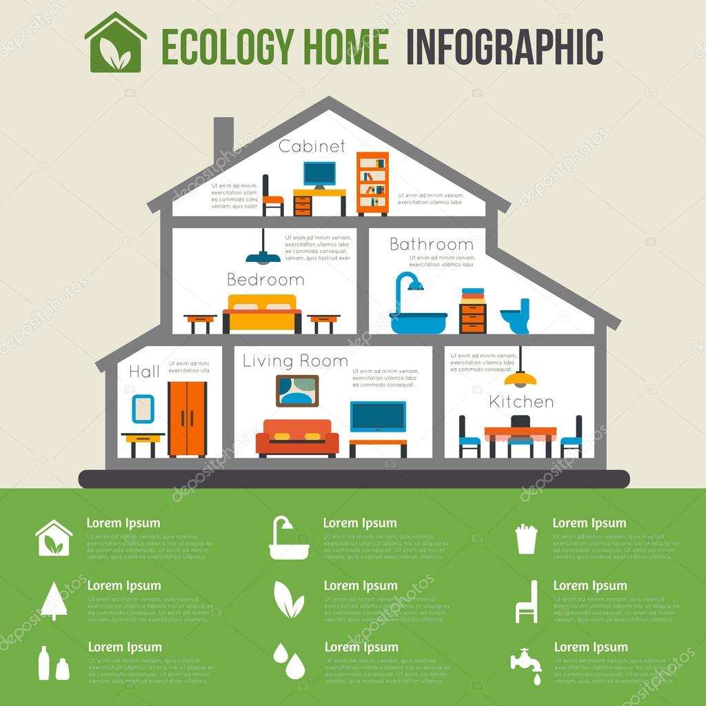 eco friendly home Fuelled by increased demand a new industry of eco friendly home building has  grown up and a whole host of technological innovations have created an arsenal .