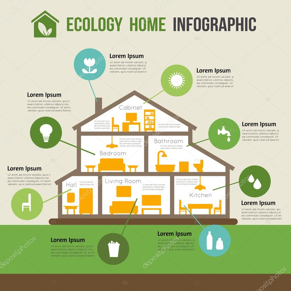 Eco friendly Home Infographic Stock Vector Elvetica