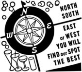 North South East Or West — Stock Vector