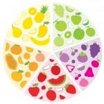 Fruit Circle Vector — Stock Vector #70961569