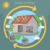 Solar energy house panel scheme isometric — Stock Vector