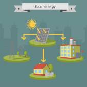 Solar energy panels scheme — Stock Vector