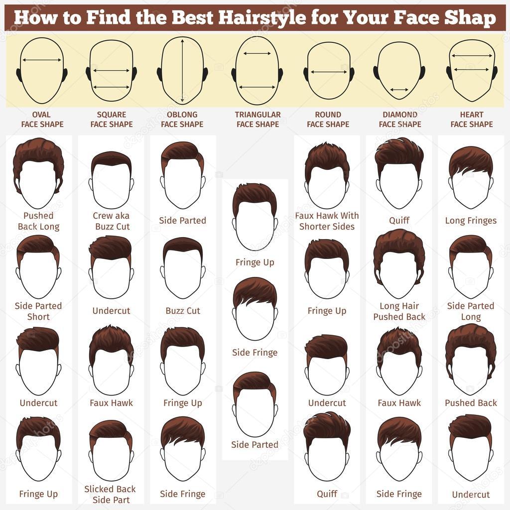Какие причёски подходят к овальному лицу мужчине
