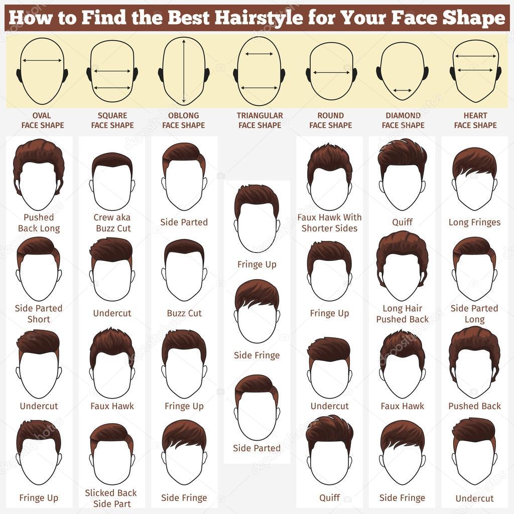 Haircut style names guys