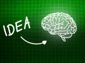 Idea brain background knowledge science blackboard green — Stockfoto