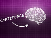 Competence brain background knowledge science blackboard pink — Stockfoto