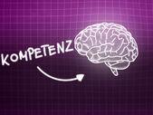 Kompetenz brain background knowledge science blackboard pink — ストック写真