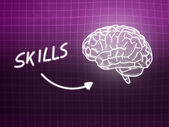 Skills brain background knowledge science blackboard pink — Stockfoto