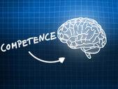 Competence brain background knowledge science blackboard blue — Stock Photo