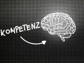 Kompetenz brain background knowledge science blackboard gray — Φωτογραφία Αρχείου