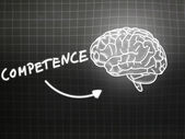 Competence brain background knowledge science blackboard gray — Stock Photo