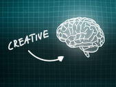 Creative brain background knowledge science blackboard turquoise — Stock Photo