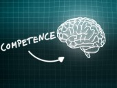 Competence brain background knowledge science blackboard turquoi — Foto Stock