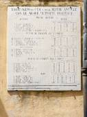 Metric system old plaque in Campiglia Marittima, Tuscany, Italy — Stock Photo