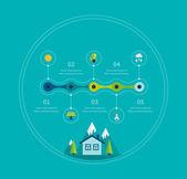 Ecology, Environmentally friendly house. concept — Stock Vector