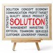 Solution Word Cloud — Stock Photo #66359731