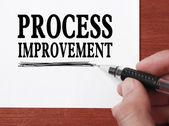 Amélioration des processus — Photo