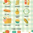 Vector illustration family picnic. Summer, spring barbecue and picnic icons set. Flat style. Snacks, vegetables, healthy food on checkered tablecloth. Party items, decorations, food. Romantic dinner. — Stockvector  #78115010