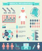 Medical infographics set — 图库矢量图片