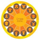 Chinese Zodiac Wheel — Stock Vector