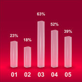 Histogramm infographic — Stock Vector