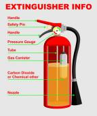 EXTINGUISHER INFO — Stock Vector