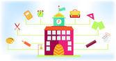 Picture of school buildings — Stock Vector