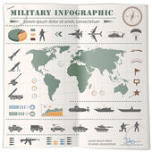 Military Infographic — Stock Vector
