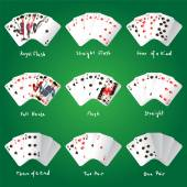 Poker combinations — Stock Vector
