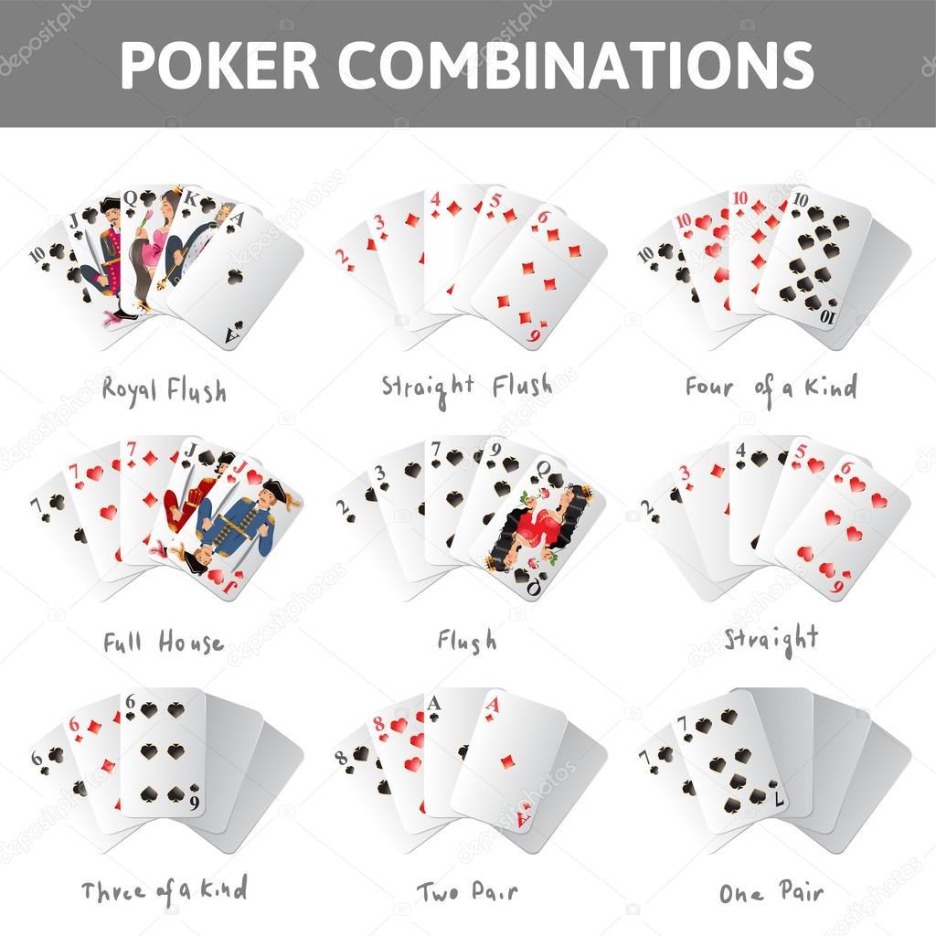 Combinaison du poker texas hold'em