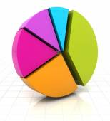 Colourful pie chart, 3d render — Stock fotografie