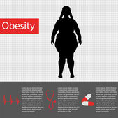 Obesity woman infographics — Stock Vector