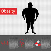 Obesity man info graphics — Stock Vector