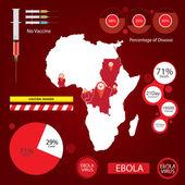 Infographics ebola virus. — Stock Vector