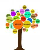 European language tree — Stock Photo
