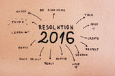 New Year Resolution 2016 Goals written on cardboard — Stock Photo