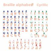 Cyrillic Braille Alphabet, Punctuation and Numbers — Stock Vector