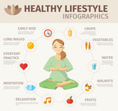 Healthy Lifestyle infographic — Stock Vector