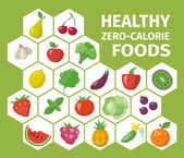Healthy zero-calorie foods. — Stockvektor