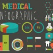 Постер, плакат: Medical infographic set