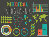 Medical infographic set — Stock Vector