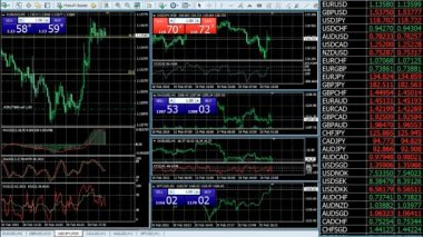 Currency trading on trading platform quotes — Stock Video