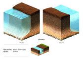 3D ground block for landscape modelling — Foto Stock