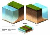 3D ground block for landscape modelling — Stock Photo