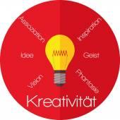 Illustration vektor grafik kreativitet och idéer — Stockvektor