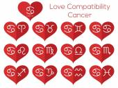 Love compatibility - Cancer. Astrological signs of the zodiac. Vector set of flat thin line icons in heart. — Stock Vector