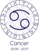 Zodiac sign - Cancer. Astrological symbol in wheel. — Stock Vector