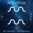 Zodiac sign - Aquarius. White line astrological symbol with caption, dates, planet and element on blurry abstract background with astrology chart. — Stock Photo #66170071